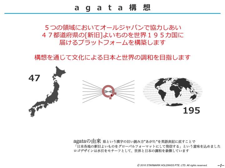 agata_Slide1