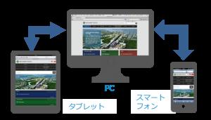 multi-language-website-gemini-cms