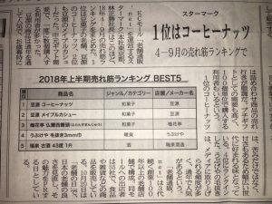 日本産業経済新聞